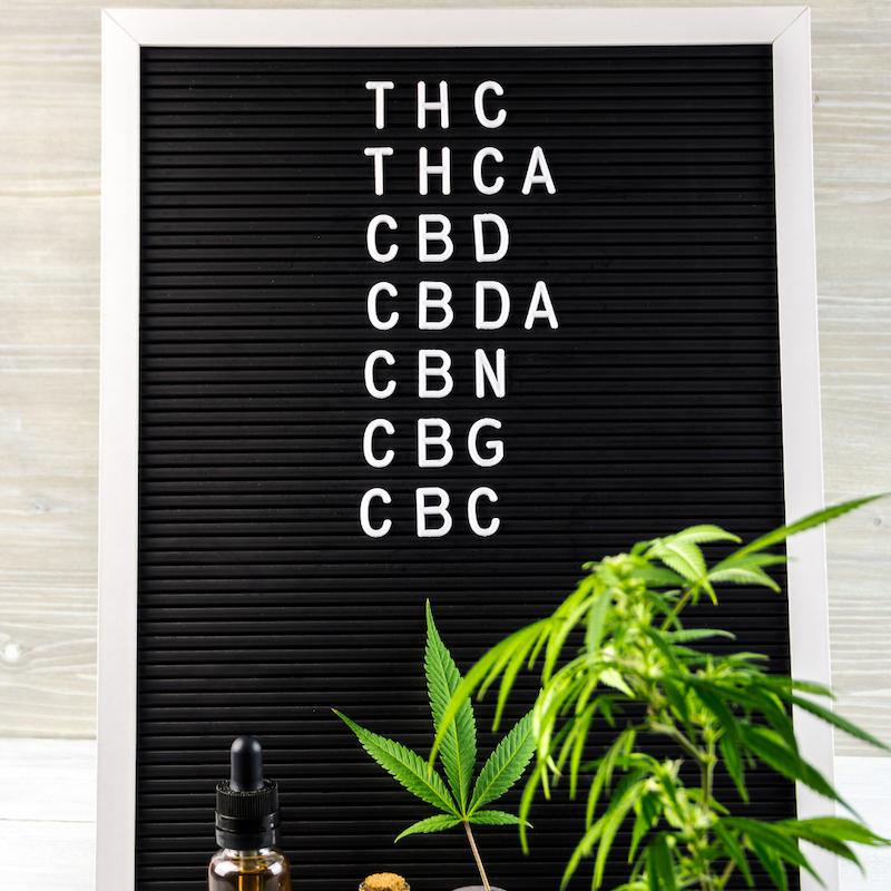 Cannabinoids on sign